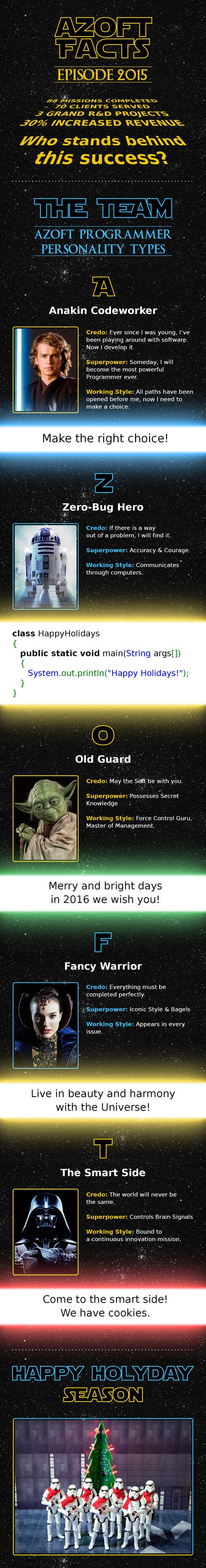 Holiday Greetings Infographic