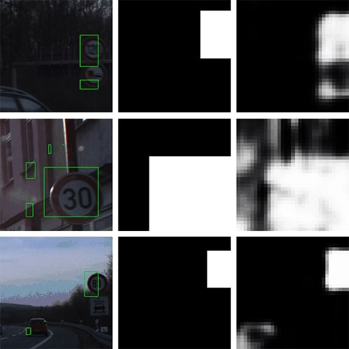 Convolutional network showing different results