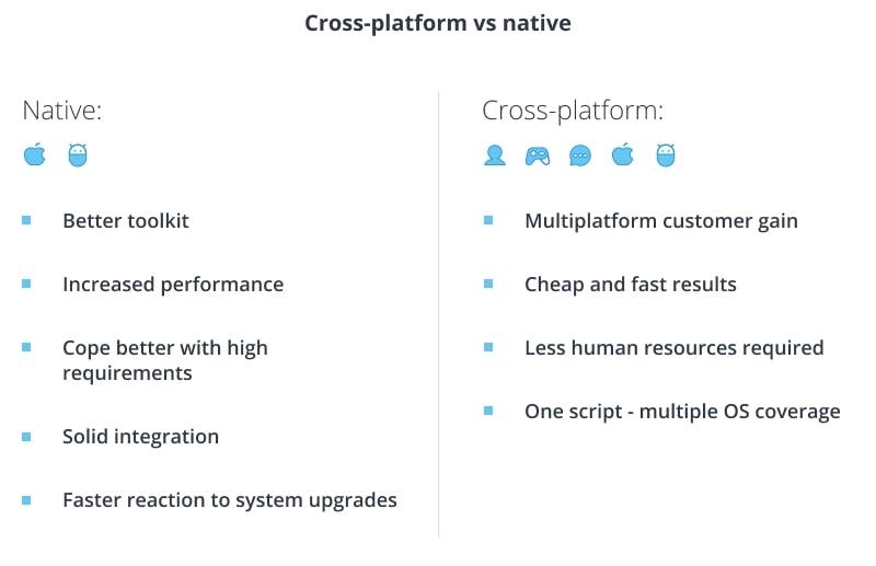 Cross-platform and native mobile development