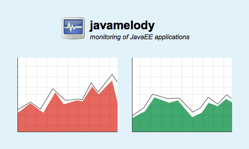 Enterprise System Monitoring: JavaMelody