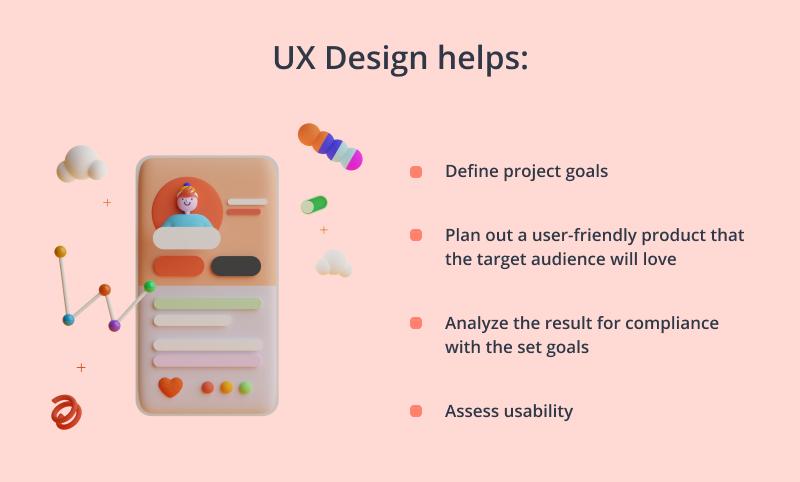 The purpose of UX design process