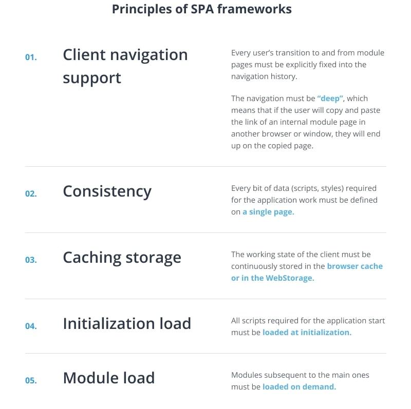 SPA framework principles
