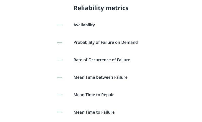 Reliability requirement metrics