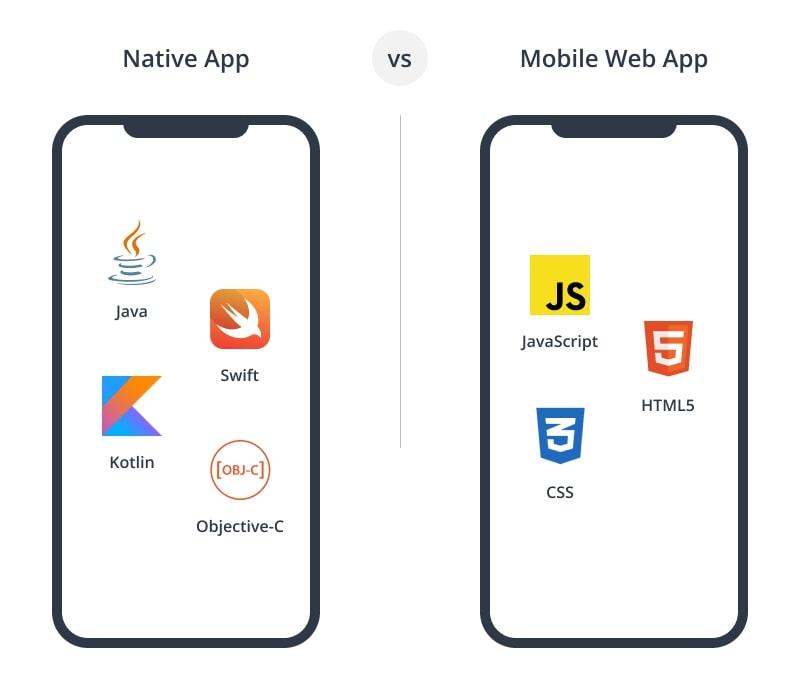 Native mobile app vs mobile web app