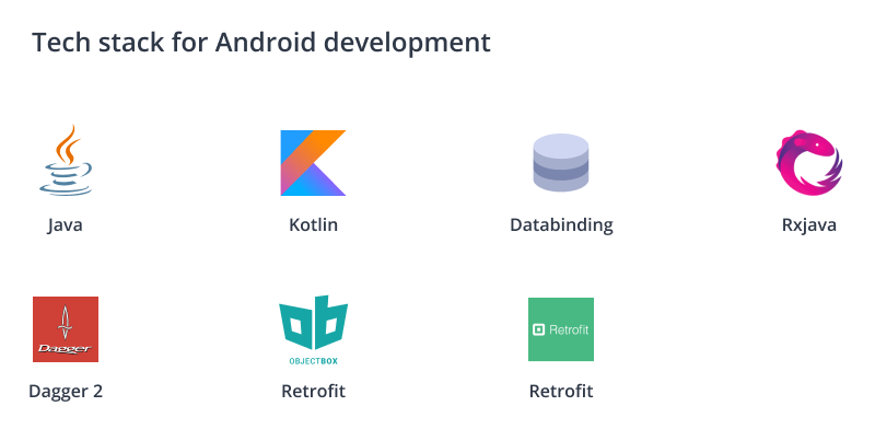 Tech stack for Android development
