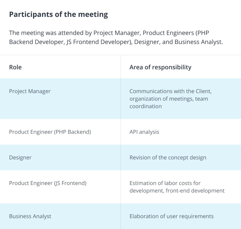 SRS document - participants of the meeting