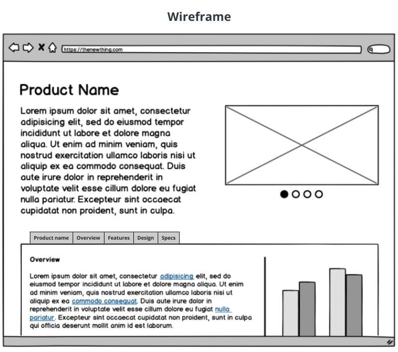Wireframe Prototype